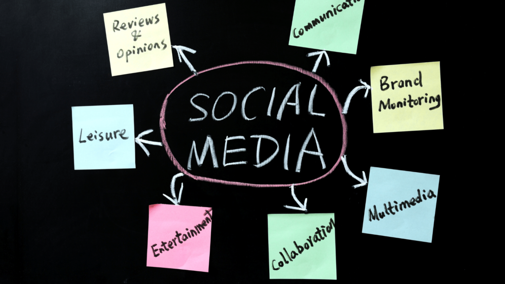 Social Media Engagement Featured Image